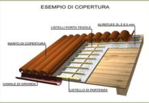 esempi di copertura per coibentazione tetto