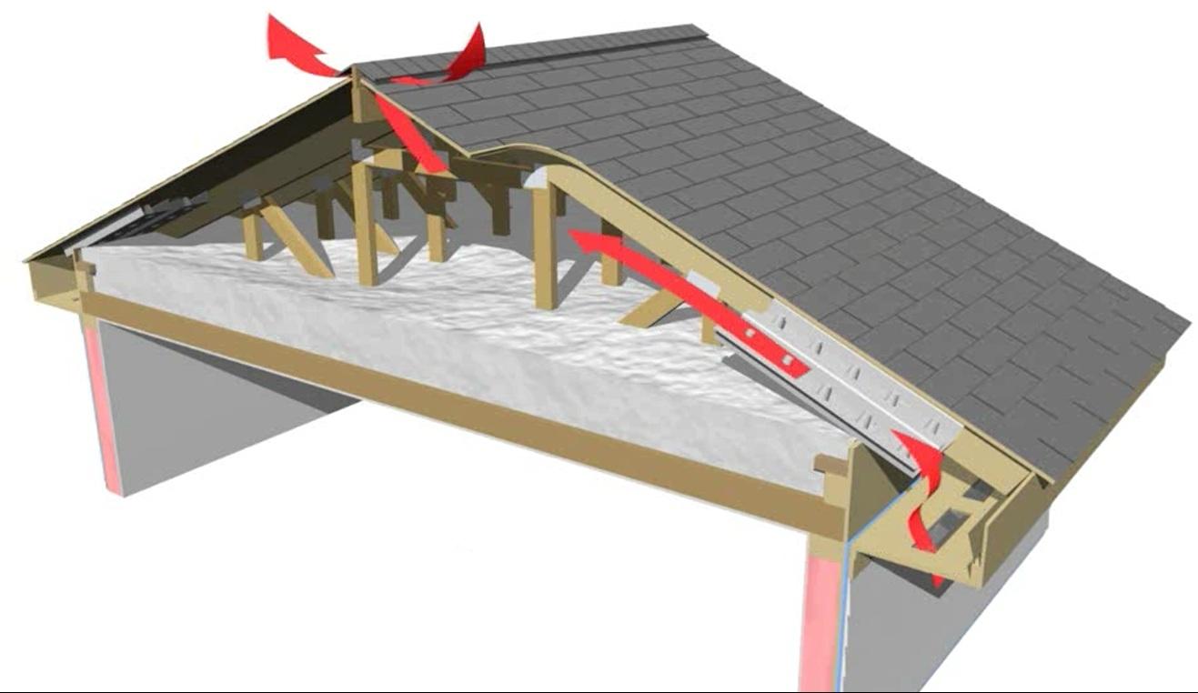 come funziona il tetto ventilato