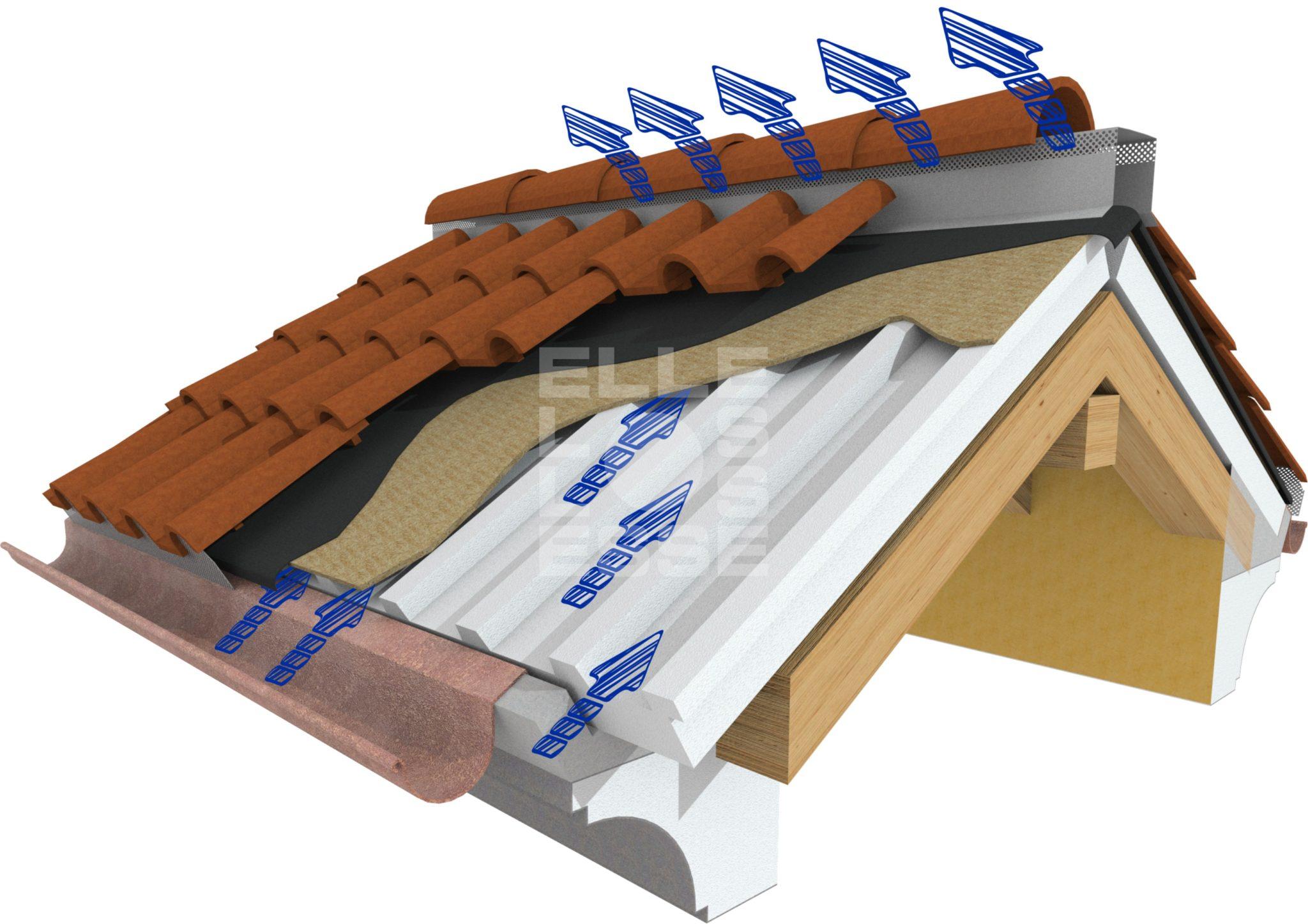 Tetto ventilato come funziona tetti e coperture casa live for Tetti in legno lamellare prezzi al mq