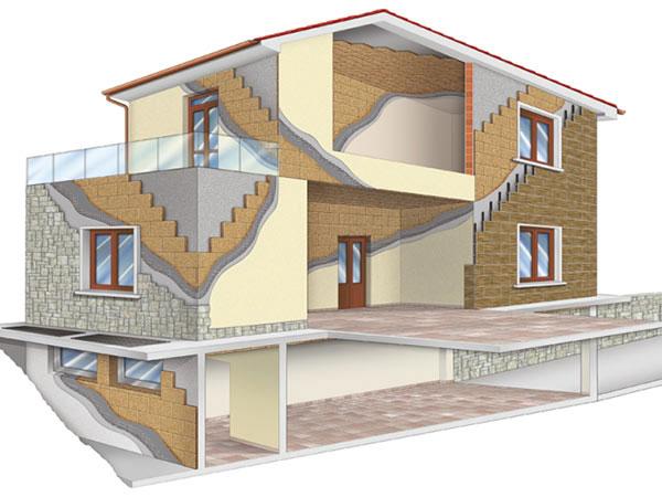 Isolamento termico esterno