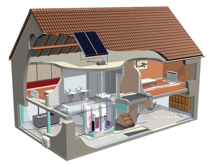 tipologia di pompa di calore