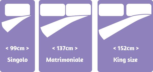 grandezza del materasso